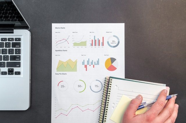 analise-de-graficos